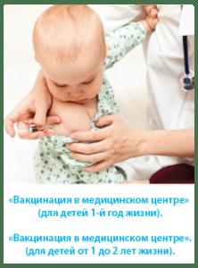 Вакцинация в медицинском центре для детей