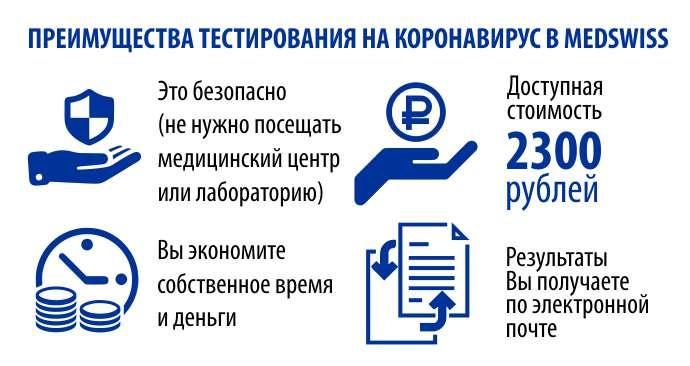 PREIMUSCHESTVA-MedSwiss-Kak-sdat-analiz-na-koronavirus-v-Sankt-Peterburge-ne-vyhodya-iz-avtomobilya